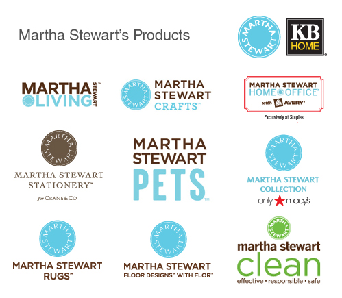 martha stewart brand dilution 2018-06-09  this firm has not submitted a separate firm profile or contact details for publication please find a list of related firms in this jurisdiction to the right for more information on the firm profile, please contact nicholas heath.